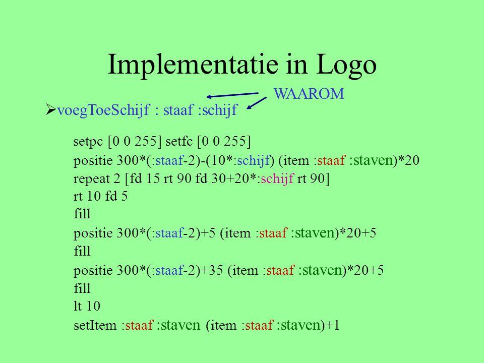 Implementatie in Logo  voegToeSchijf : staaf :schijf setpc [0 0 255] setfc [0 0 255] positie 300*(:staaf-2)-(10*:schijf) (item :staaf :staven )*20 re