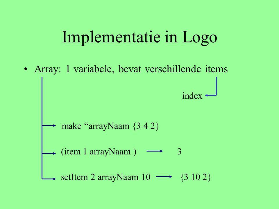 "Implementatie in Logo Array: 1 variabele, bevat verschillende items index make ""arrayNaam {3 4 2} (item 1 arrayNaam )setItem 2 arrayNaam 10 3 {3 10 2}"