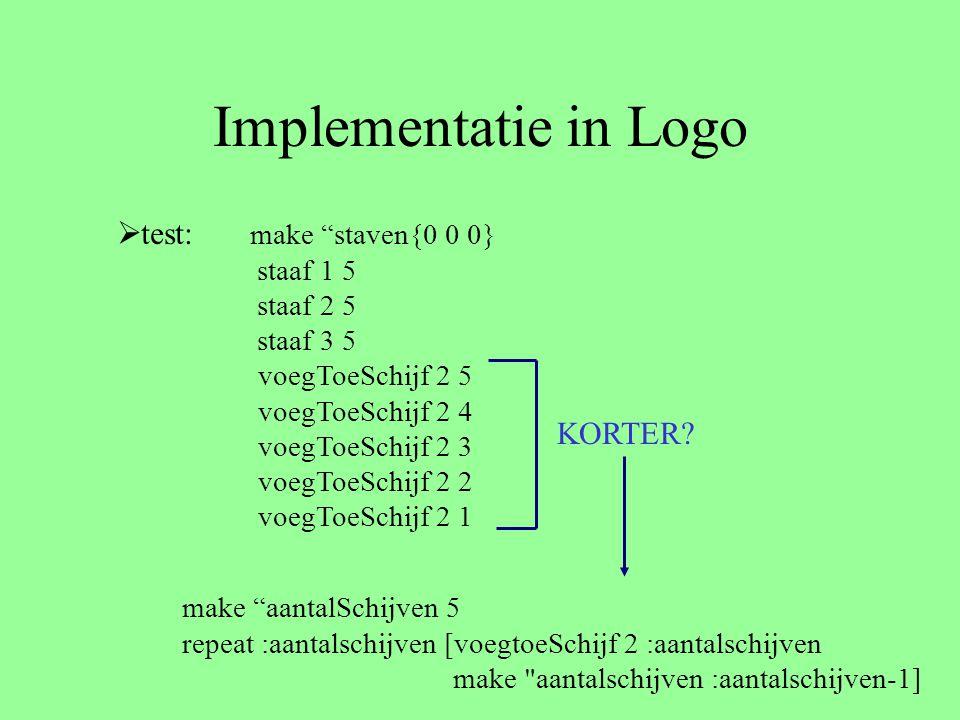 """Implementatie in Logo  test: make """"staven{0 0 0} staaf 1 5 staaf 2 5 staaf 3 5 voegToeSchijf 2 5 voegToeSchijf 2 4 voegToeSchijf 2 3 voegToeSchijf 2"""
