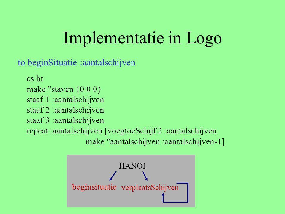 Implementatie in Logo cs ht make