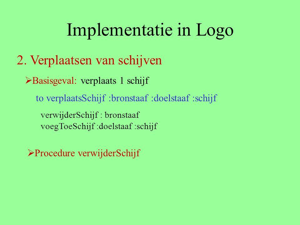 Implementatie in Logo 2. Verplaatsen van schijven to verplaatsSchijf :bronstaaf :doelstaaf :schijf verwijderSchijf : bronstaaf voegToeSchijf :doelstaa