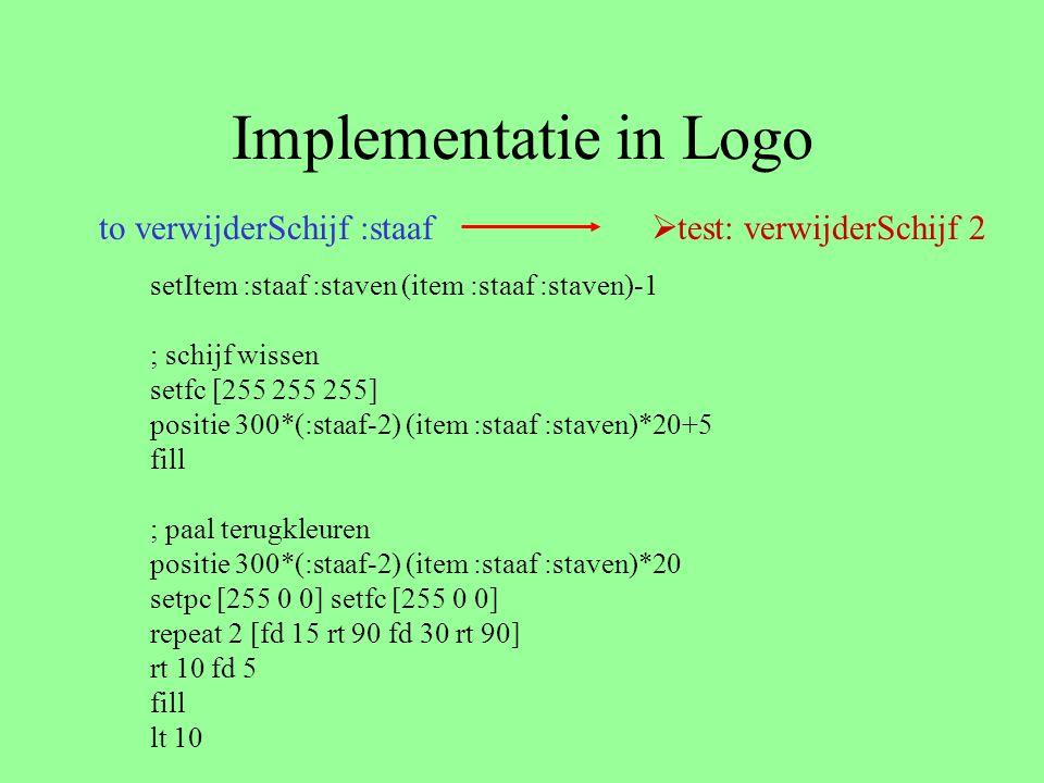Implementatie in Logo setItem :staaf :staven (item :staaf :staven)-1 ; schijf wissen setfc [255 255 255] positie 300*(:staaf-2) (item :staaf :staven)*