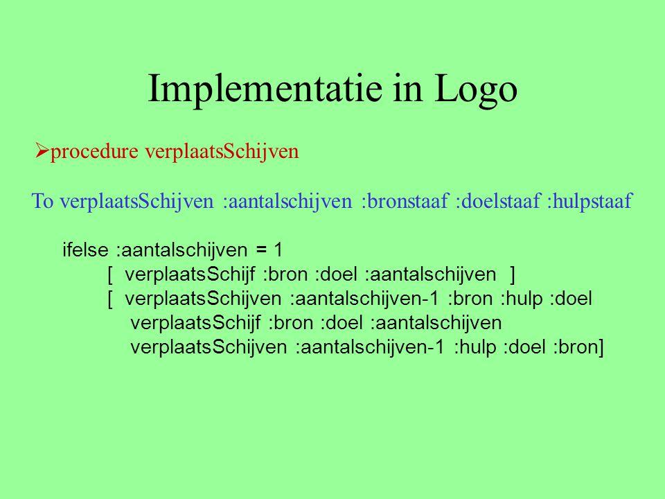 Implementatie in Logo To verplaatsSchijven :aantalschijven :bronstaaf :doelstaaf :hulpstaaf ifelse :aantalschijven = 1 [ verplaatsSchijf :bron :doel :