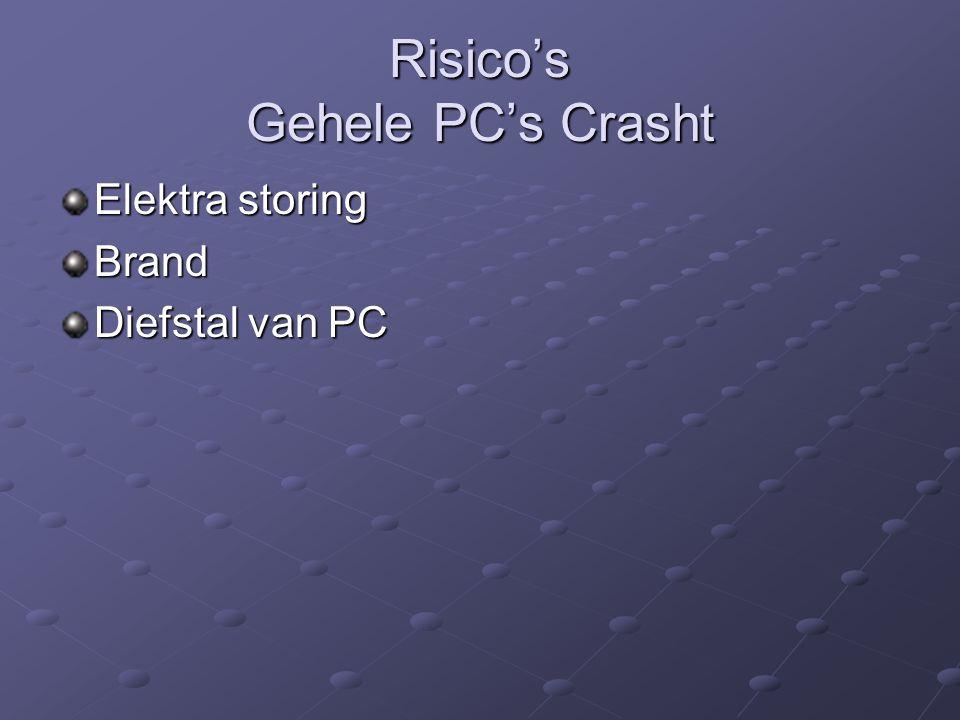 Risico's Gehele PC's Crasht Elektra storing Brand Diefstal van PC