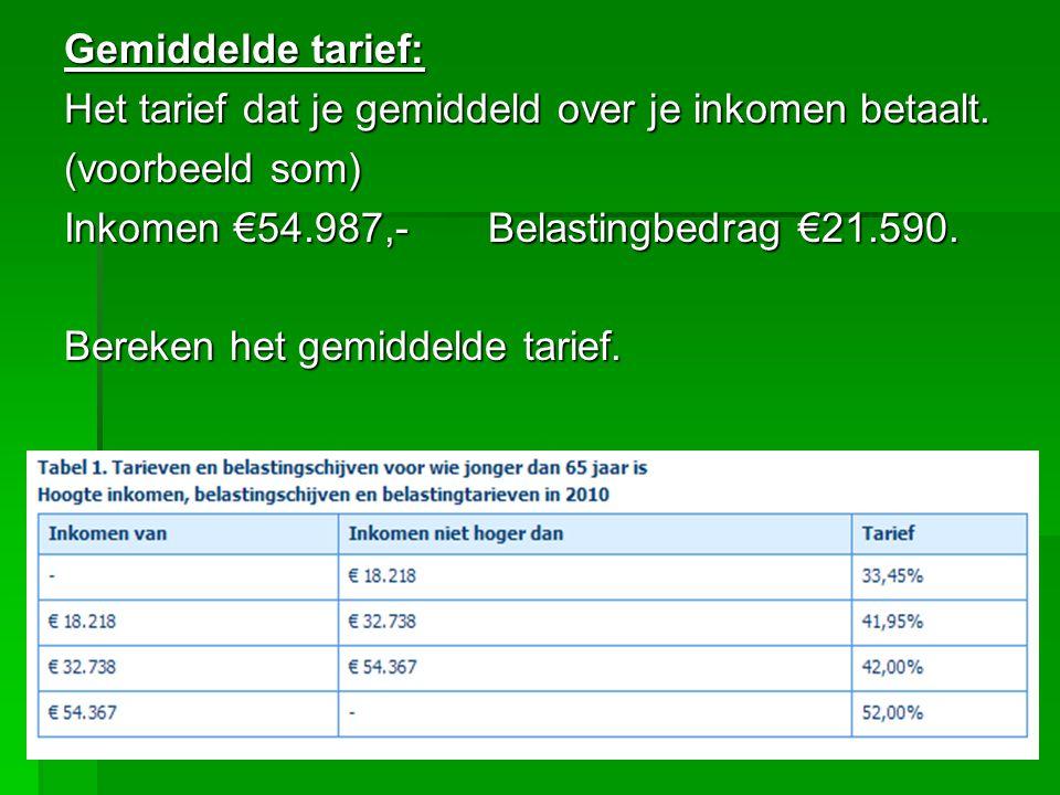 Gemiddelde tarief: Het tarief dat je gemiddeld over je inkomen betaalt.