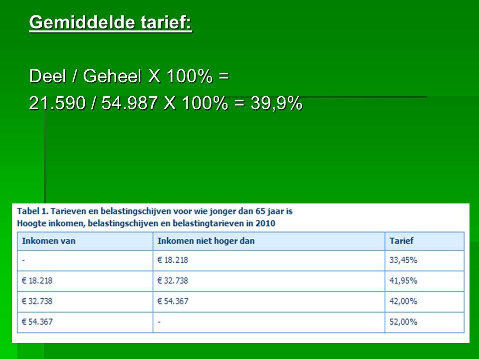 Gemiddelde tarief: Deel / Geheel X 100% = 21.590 / 54.987 X 100% = 39,9%
