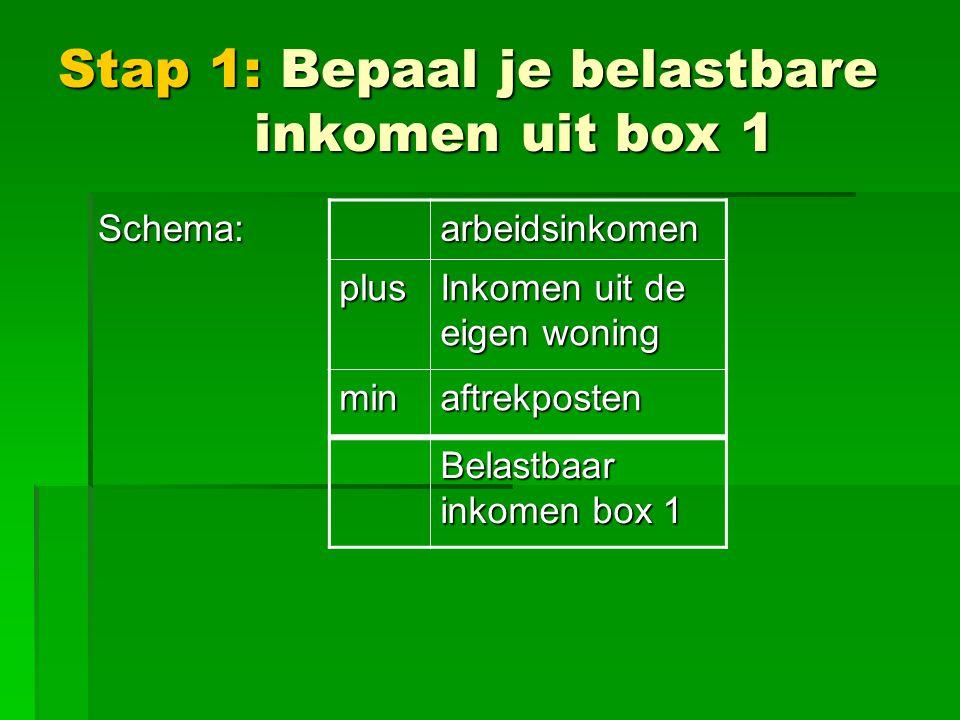 Stap 1: Bepaal je belastbare inkomen uit box 1 Schema: arbeidsinkomen plus Inkomen uit de eigen woning minaftrekposten Belastbaar inkomen box 1
