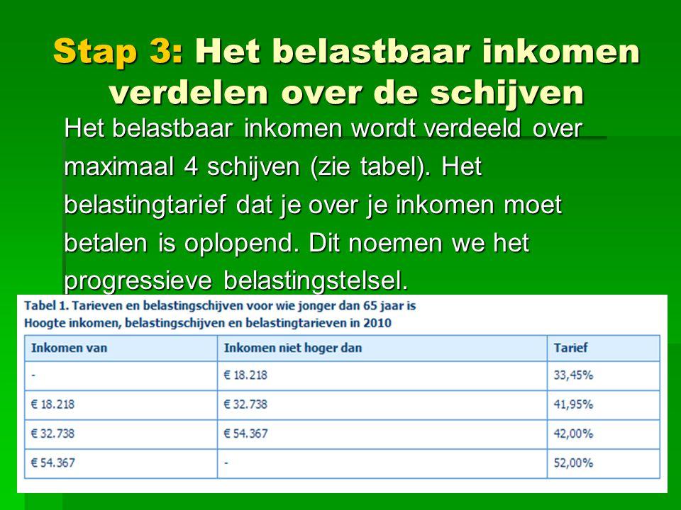 Stap 3: Het belastbaar inkomen verdelen over de schijven Het belastbaar inkomen wordt verdeeld over maximaal 4 schijven (zie tabel).