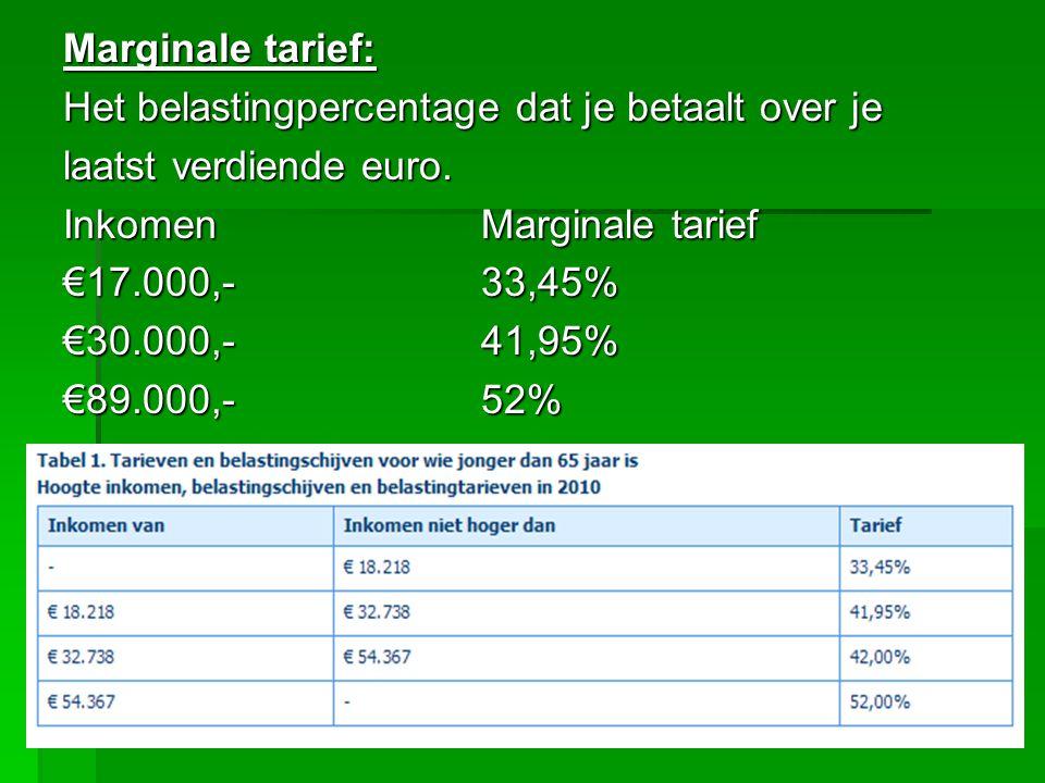 Marginale tarief: Het belastingpercentage dat je betaalt over je laatst verdiende euro.