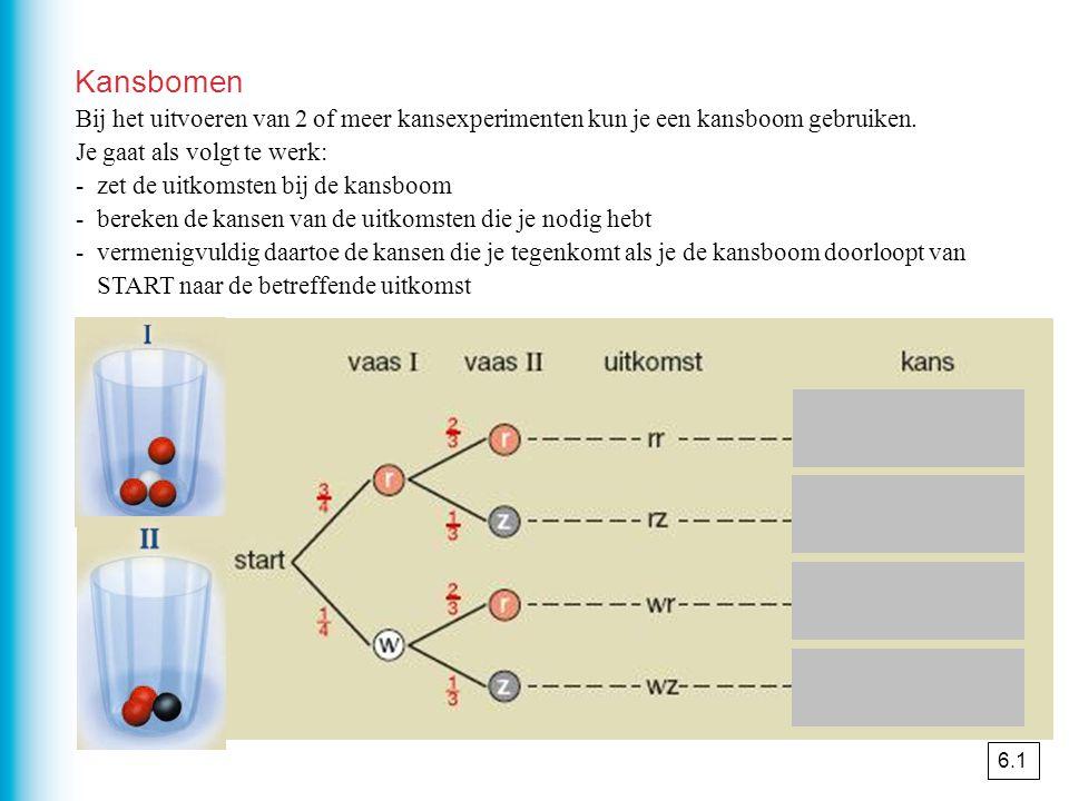 Kansbomen Bij het uitvoeren van 2 of meer kansexperimenten kun je een kansboom gebruiken. Je gaat als volgt te werk: -zet de uitkomsten bij de kansboo