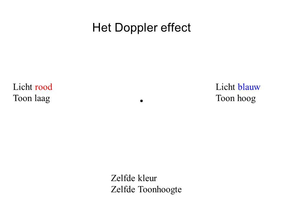 HOVO Het Doppler effect Licht blauw Toon hoog Licht rood Toon laag Zelfde kleur Zelfde Toonhoogte