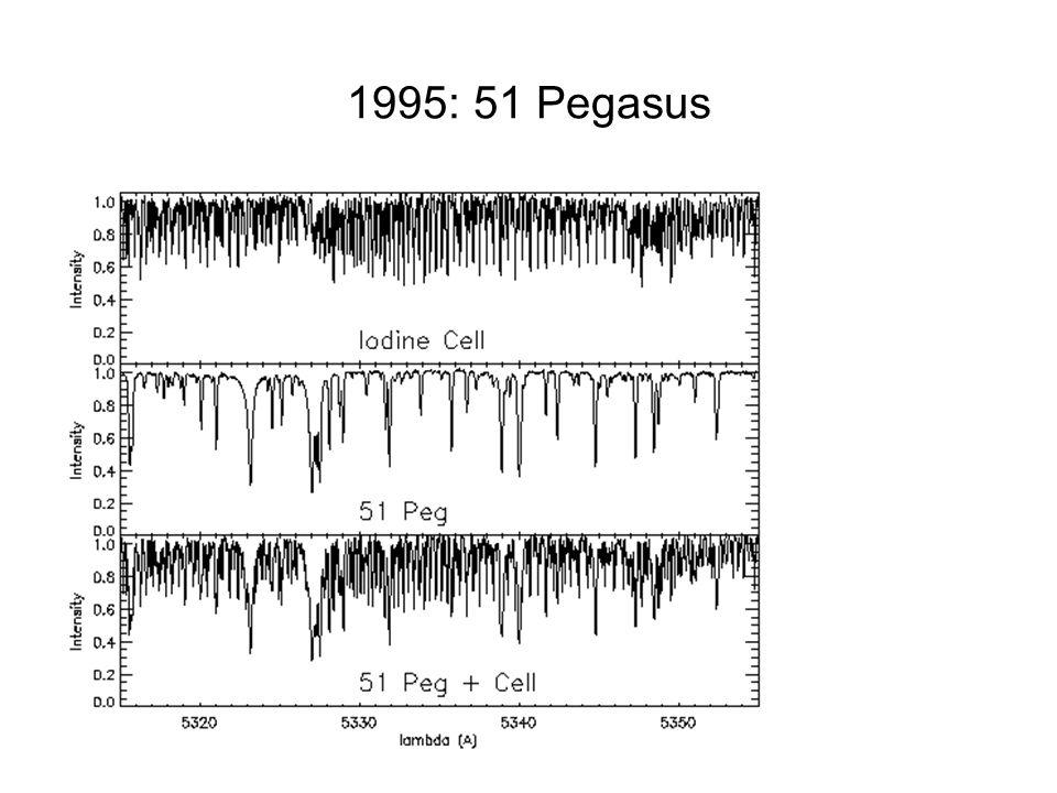 1995: 51 Pegasus