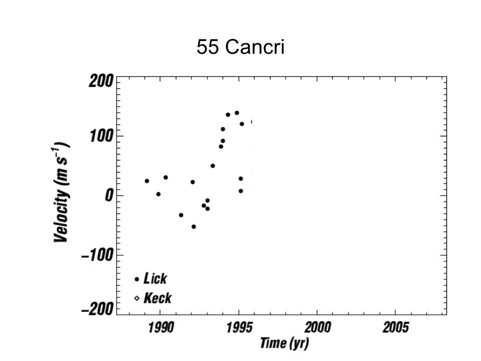 HOVO 55 Cancri