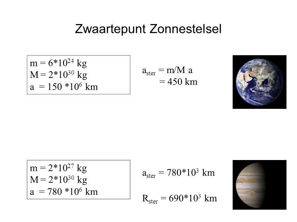 Zwaartepunt Zonnestelsel HOVO m = 6*10 24 kg M = 2*10 30 kg a = 150 *10 6 km a ster = m/M a = 450 km m = 2*10 27 kg M = 2*10 30 kg a = 780 *10 6 km a ster = 780*10 3 km R ster = 690*10 3 km