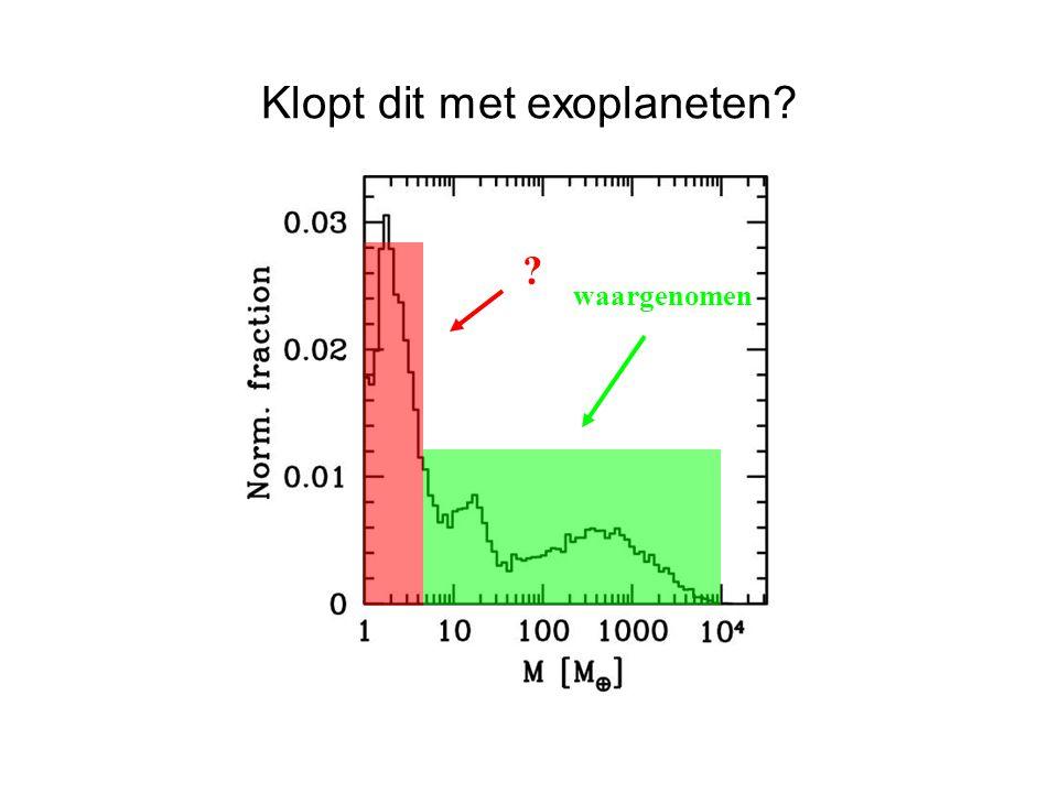 4e Gymnasium, Amsterdam Klopt dit met exoplaneten? waargenomen ?