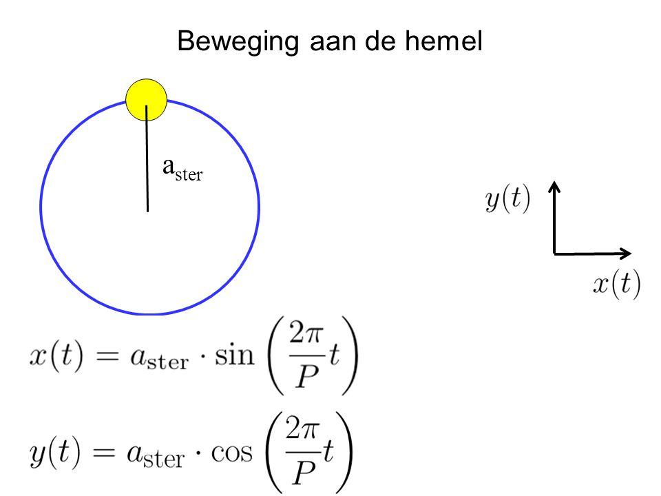 4e Gymnasium, Amsterdam Gliese 581 g: Superaarde in bewoonbare zone? Controversieel: 3 aardmassa s