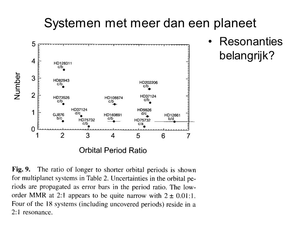 Systemen met meer dan een planeet Resonanties belangrijk?