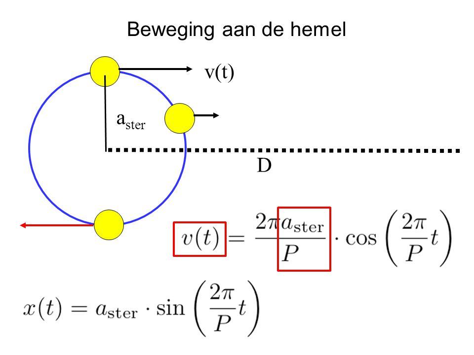 4e Gymnasium, Amsterdam 15 jaar doppler-methode: Veel planeten zwaarder dan Jupiter Terra incognita