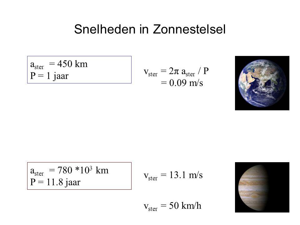 Snelheden in Zonnestelsel HOVO a ster = 450 km P = 1 jaar v ster = 2π a ster / P = 0.09 m/s a ster = 780 *10 3 km P = 11.8 jaar v ster = 13.1 m/s v ster = 50 km/h