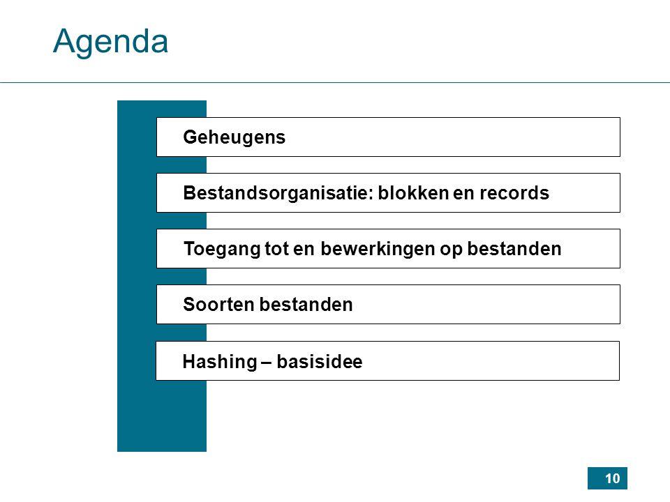 10 Agenda Geheugens Bestandsorganisatie: blokken en records Toegang tot en bewerkingen op bestanden Soorten bestanden Hashing – basisidee