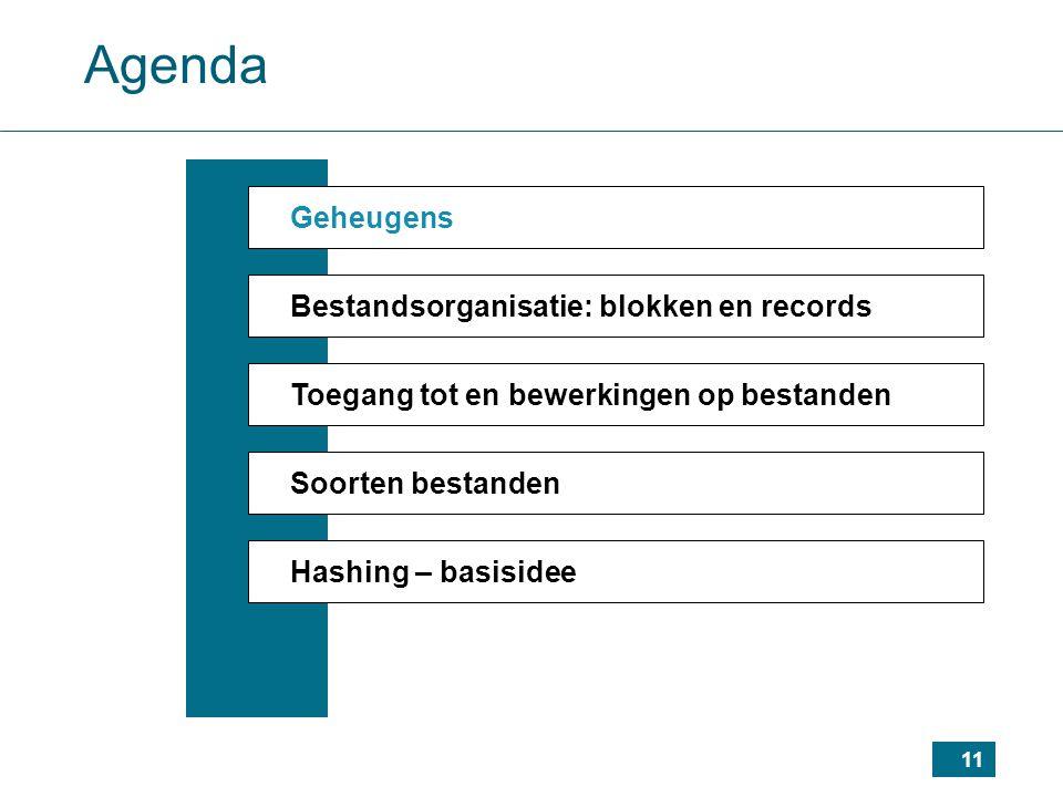 11 Agenda Geheugens Bestandsorganisatie: blokken en records Toegang tot en bewerkingen op bestanden Soorten bestanden Hashing – basisidee
