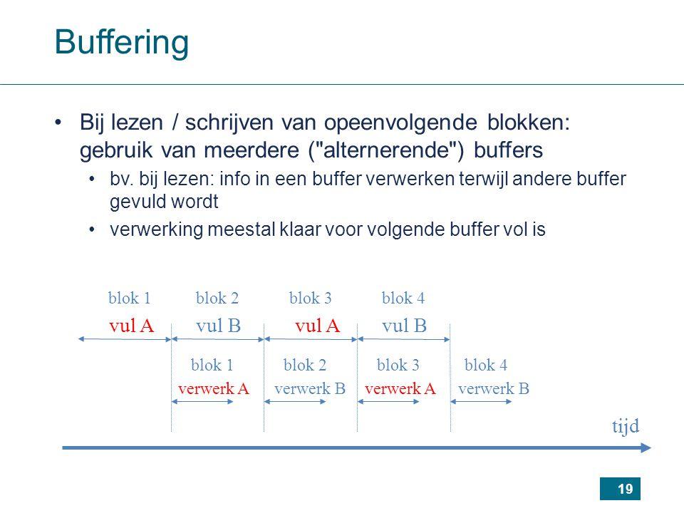 19 vul Avul Bvul Avul B verwerk Averwerk Bverwerk Averwerk B blok 1blok 2blok 3blok 4 tijd Buffering Bij lezen / schrijven van opeenvolgende blokken: