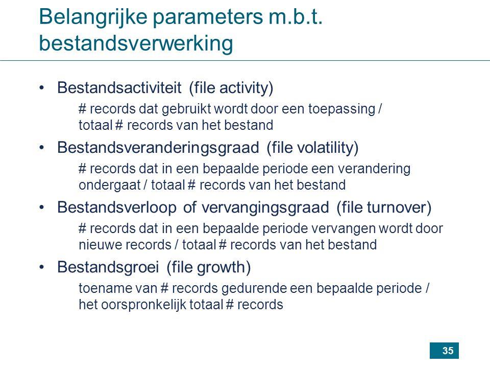 35 Belangrijke parameters m.b.t. bestandsverwerking Bestandsactiviteit (file activity) # records dat gebruikt wordt door een toepassing / totaal # rec