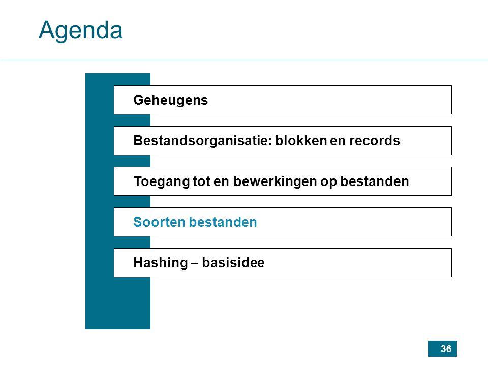 36 Agenda Geheugens Bestandsorganisatie: blokken en records Toegang tot en bewerkingen op bestanden Soorten bestanden Hashing – basisidee