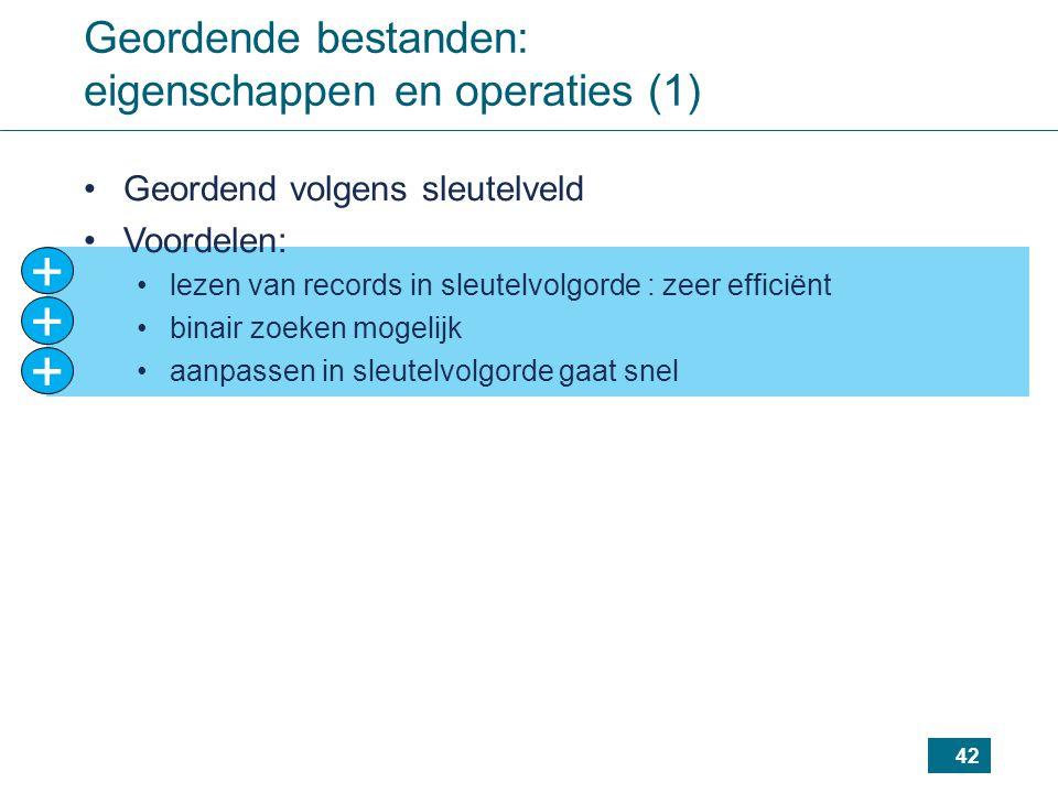 42 Geordende bestanden: eigenschappen en operaties (1) +++ Geordend volgens sleutelveld Voordelen: lezen van records in sleutelvolgorde : zeer efficië