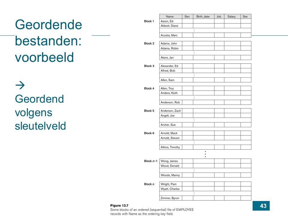 43 Geordende bestanden: voorbeeld  Geordend volgens sleutelveld