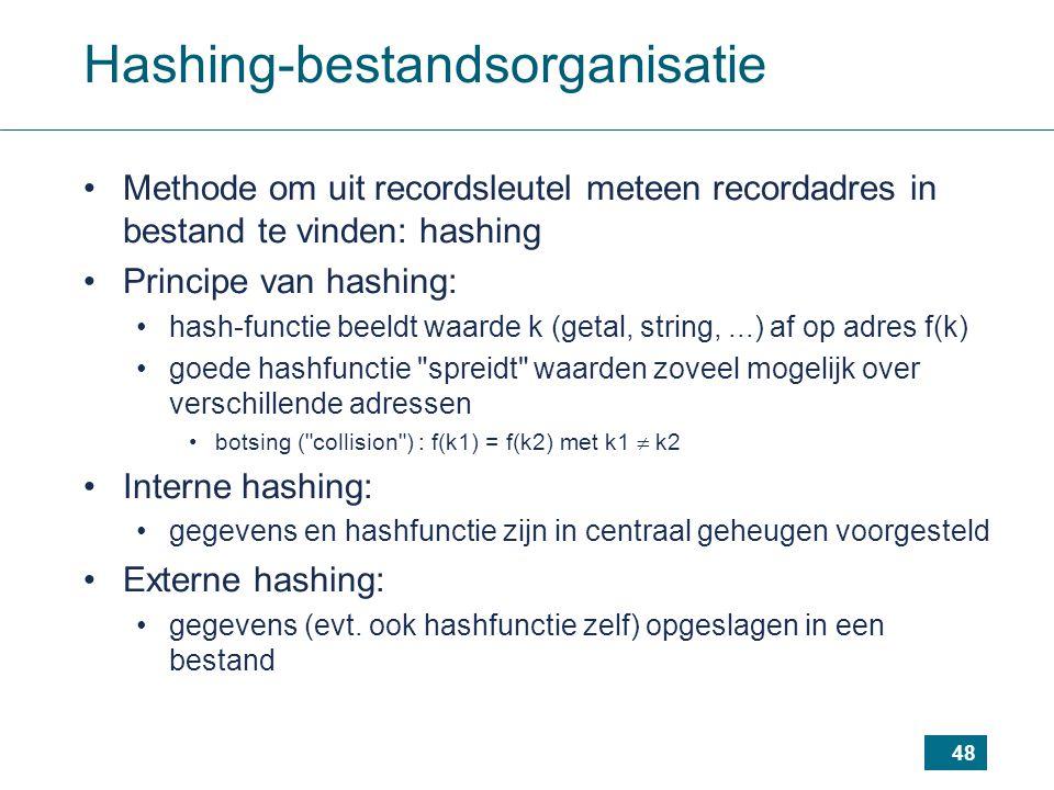 48 Hashing-bestandsorganisatie Methode om uit recordsleutel meteen recordadres in bestand te vinden: hashing Principe van hashing: hash-functie beeldt