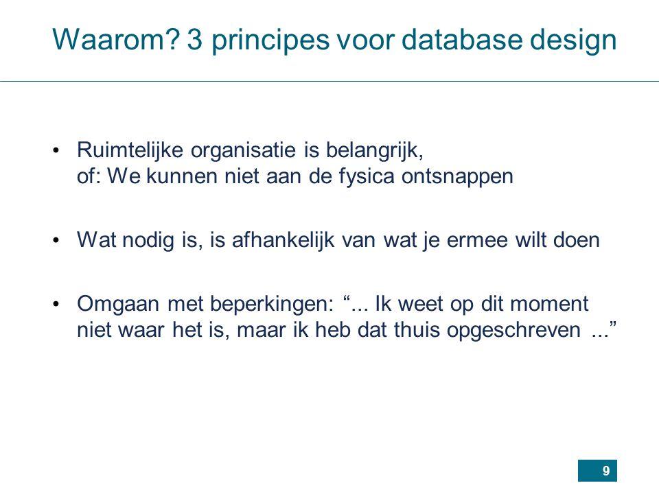 9 Waarom? 3 principes voor database design Ruimtelijke organisatie is belangrijk, of: We kunnen niet aan de fysica ontsnappen Wat nodig is, is afhanke