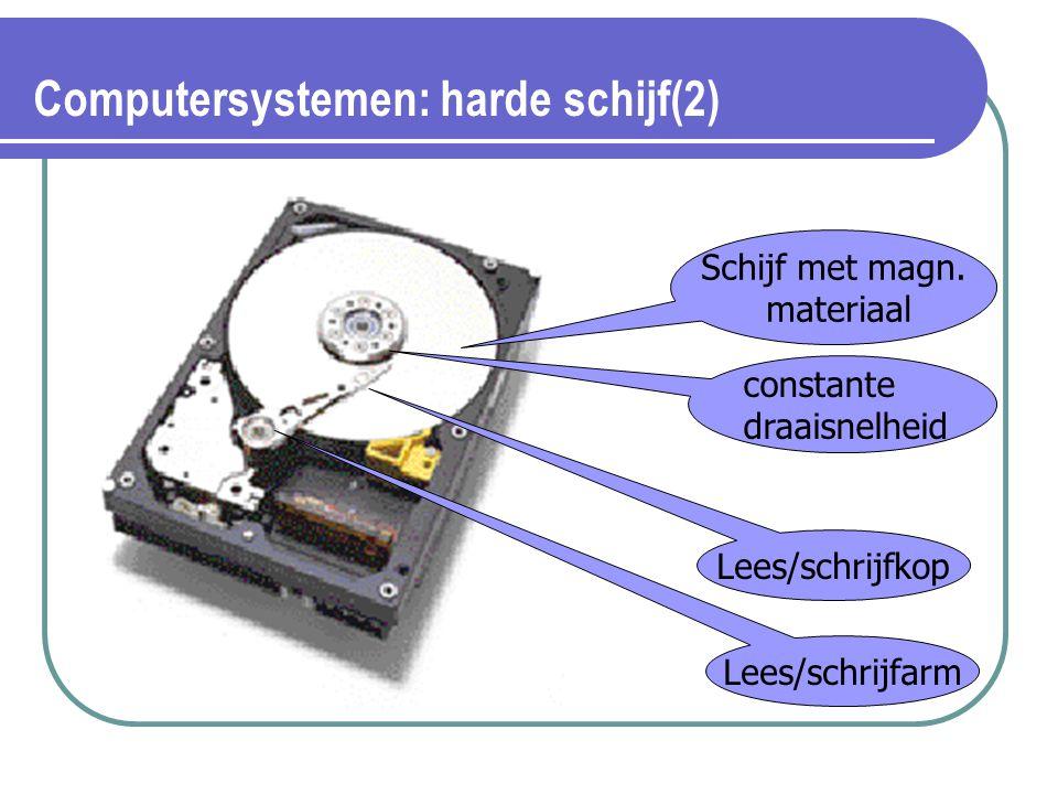 Computersystemen: harde schijf(2) Lees/schrijfkop Schijf met magn. materiaal Lees/schrijfarm constante draaisnelheid