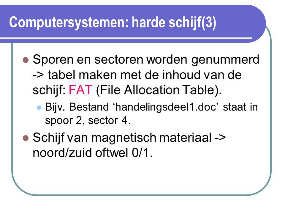 Computersystemen: harde schijf(3) Sporen en sectoren worden genummerd -> tabel maken met de inhoud van de schijf: FAT (File Allocation Table). Bijv. B