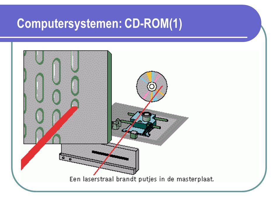 Computersystemen: CD-ROM(2) spoor sector Speed Transfer Rate x1150KB/s x2300KB/s x4600KB/s x81200KB/s variabele draaisnelheid