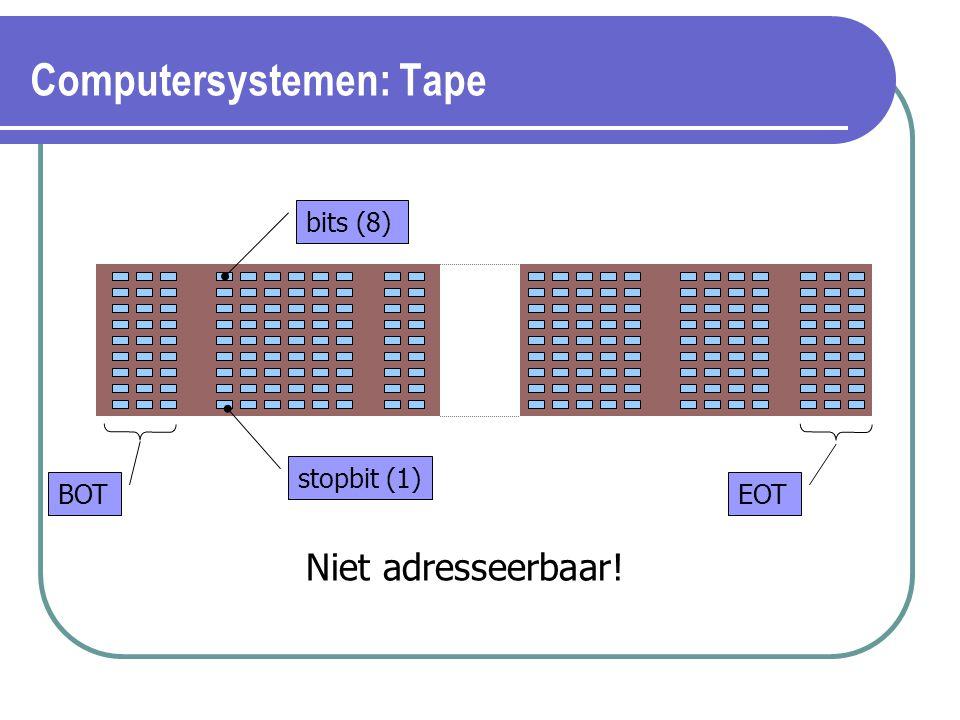 Fototoestellen Schijf is te groot Daarom Flash-geheugen ('Geheugenkaartje') -> informatie blijft bewaard na uitschakelen.