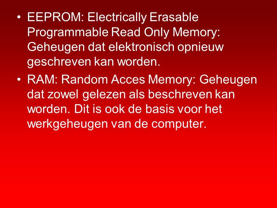 EEPROM: Electrically Erasable Programmable Read Only Memory: Geheugen dat elektronisch opnieuw geschreven kan worden. RAM: Random Acces Memory: Geheug