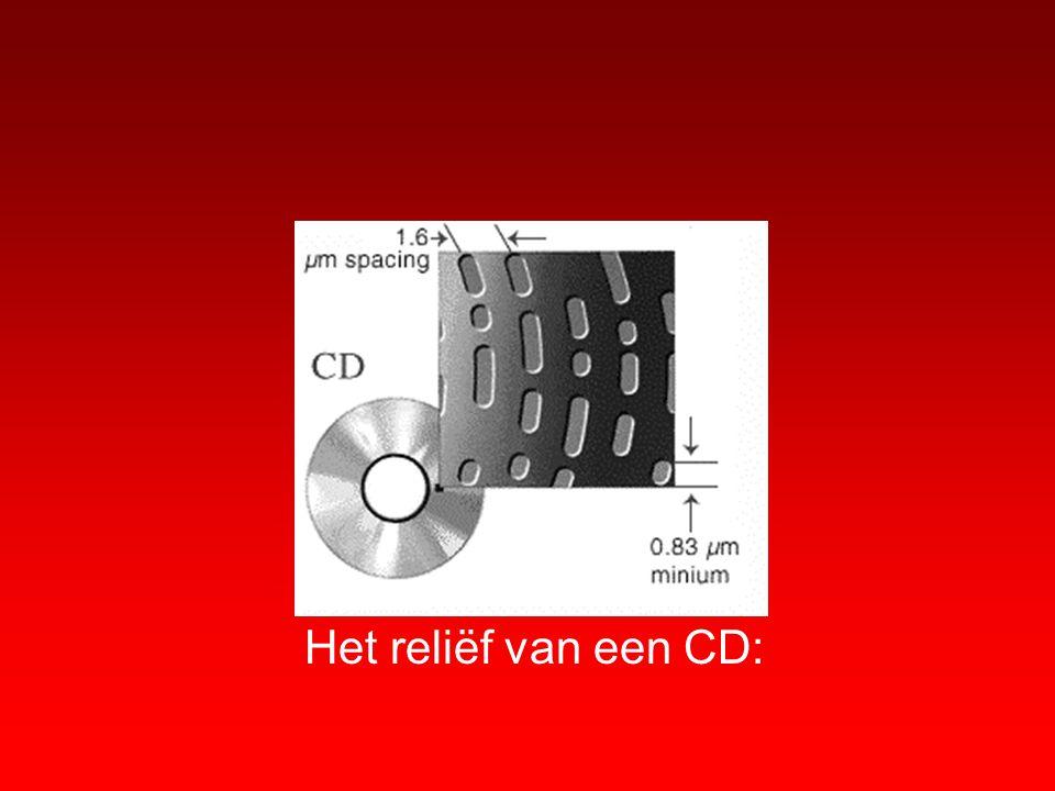 Het reliëf van een CD: