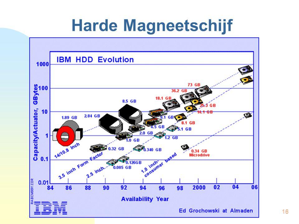 16 Harde Magneetschijf