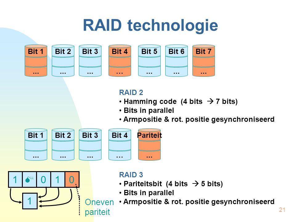 21 RAID technologie RAID 2 Hamming code (4 bits  7 bits) Bits in parallel Armpositie & rot. positie gesynchroniseerd... Bit 1... Bit 2... Bit 3 … Bit