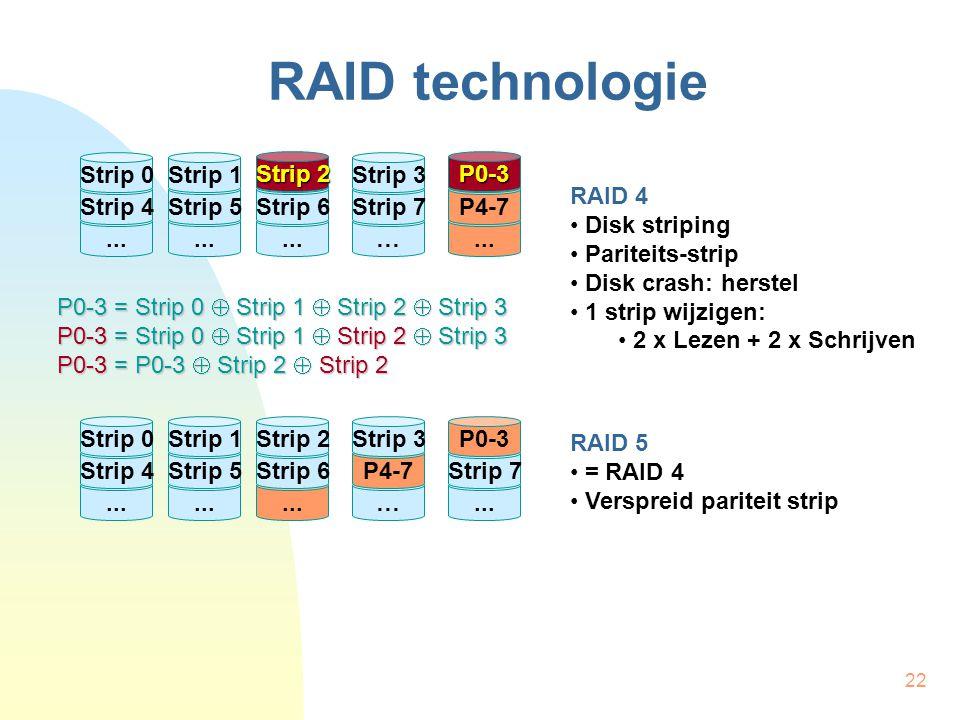 22 RAID technologie... Strip 4 Strip 0... Strip 5 Strip 1... Strip 6 Strip 2 … Strip 7 Strip 3... P4-7 P0-3 RAID 4 Disk striping Pariteits-strip Disk