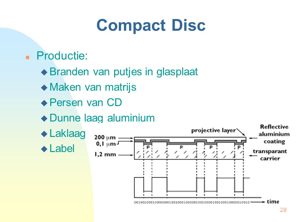 28 Compact Disc Productie:  Branden van putjes in glasplaat  Maken van matrijs  Persen van CD  Dunne laag aluminium  Laklaag  Label