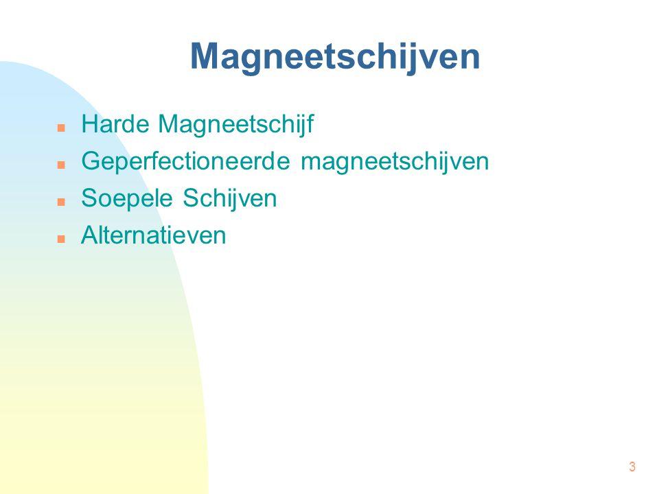 3 Magneetschijven Harde Magneetschijf Geperfectioneerde magneetschijven Soepele Schijven Alternatieven