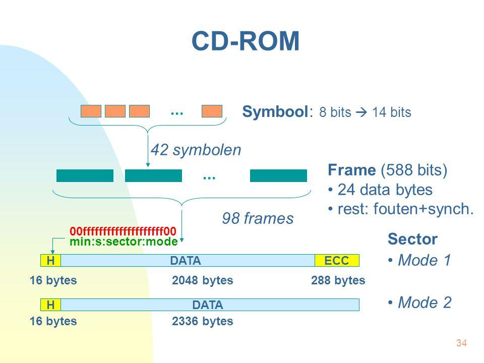 34 CD-ROM Symbool: 8 bits  14 bits... 42 symbolen Frame (588 bits) 24 data bytes rest: fouten+synch. 98 frames DATAECCH 16 bytes 2048 bytes 288 bytes