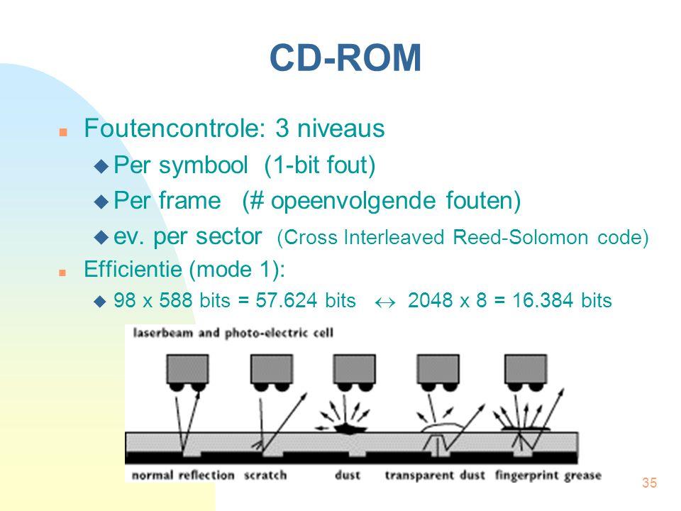 35 CD-ROM Foutencontrole: 3 niveaus  Per symbool (1-bit fout)  Per frame (# opeenvolgende fouten)  ev. per sector (Cross Interleaved Reed-Solomon c