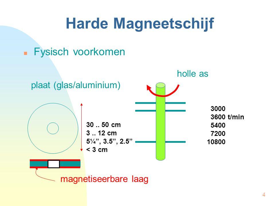 """4 Harde Magneetschijf Fysisch voorkomen holle as plaat (glas/aluminium) magnetiseerbare laag 30.. 50 cm 3.. 12 cm 5¼"""", 3.5"""", 2.5"""" < 3 cm 3000 3600 t/m"""
