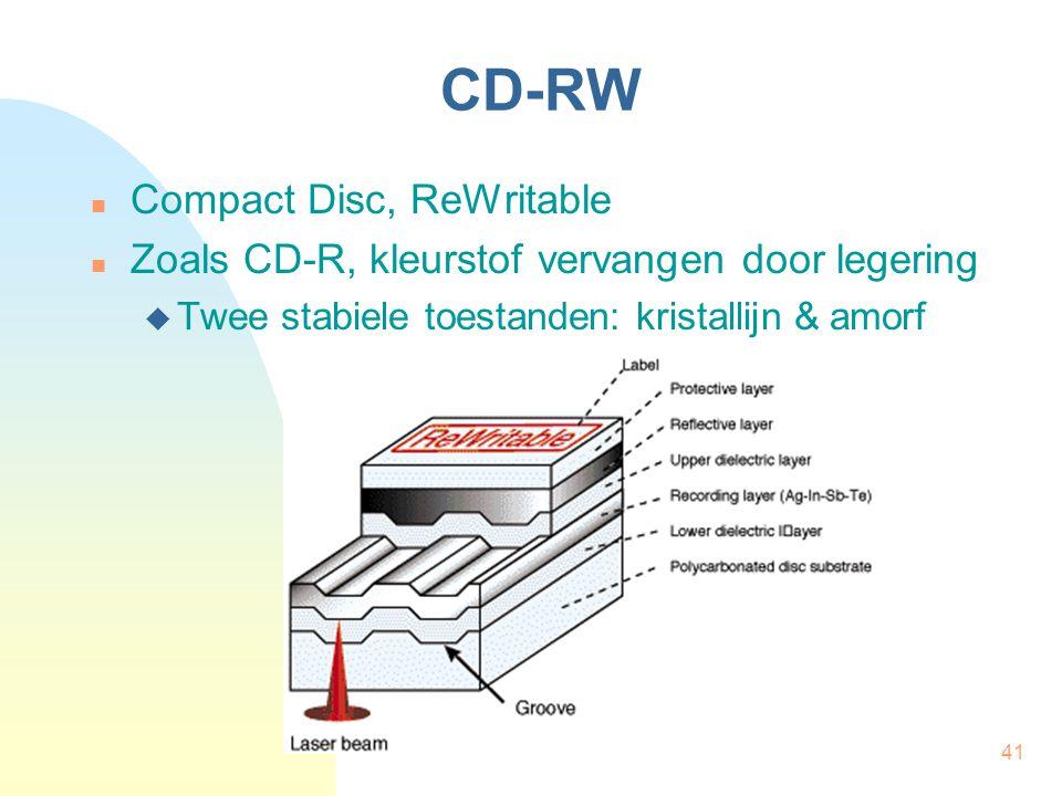 41 CD-RW Compact Disc, ReWritable Zoals CD-R, kleurstof vervangen door legering  Twee stabiele toestanden: kristallijn & amorf