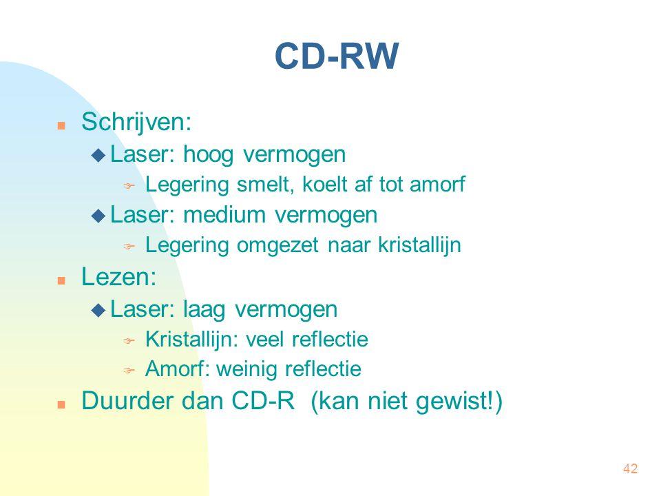 42 CD-RW Schrijven:  Laser: hoog vermogen  Legering smelt, koelt af tot amorf  Laser: medium vermogen  Legering omgezet naar kristallijn Lezen: 