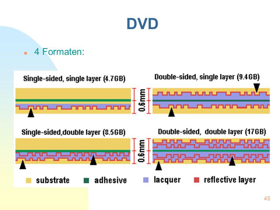 45 DVD 4 Formaten: