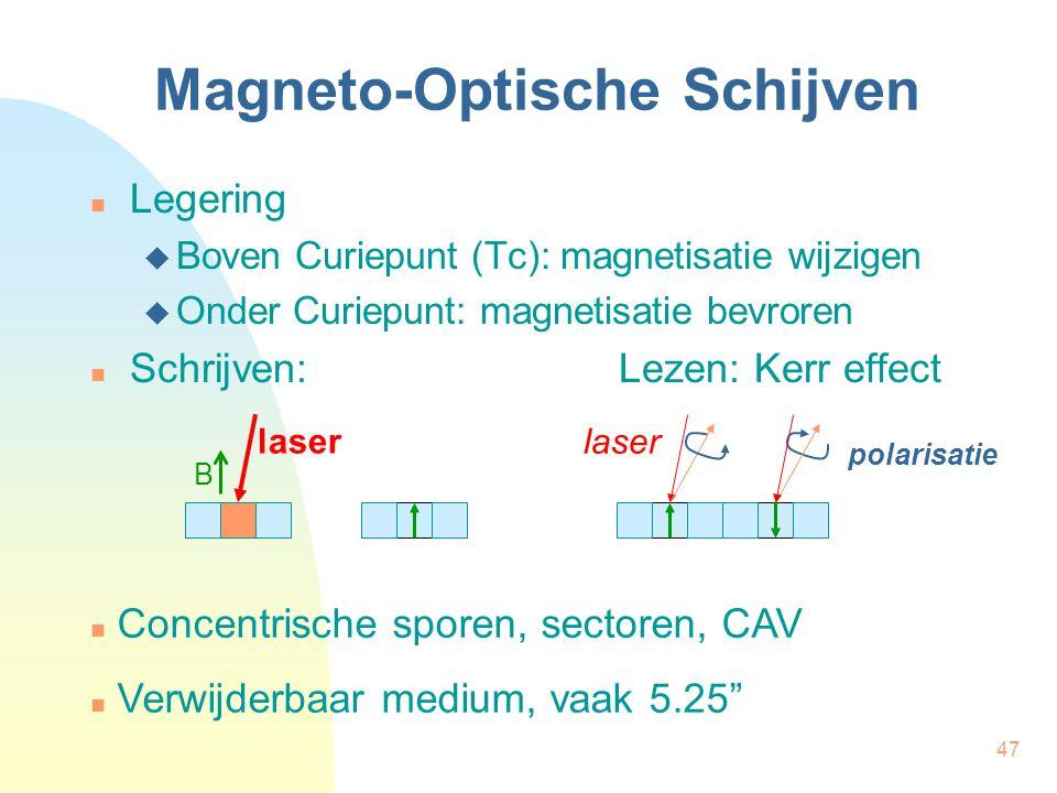 47 Magneto-Optische Schijven Legering  Boven Curiepunt (Tc): magnetisatie wijzigen  Onder Curiepunt: magnetisatie bevroren Schrijven:Lezen: Kerr eff